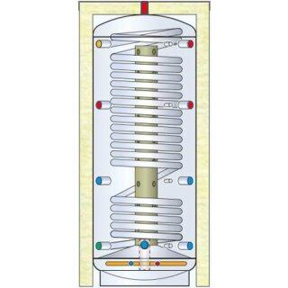 Solarmax Hygiene Schichtspeicher