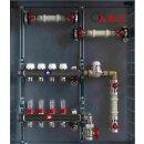 ZV02H - AME Messstation mit FBH Verteiler und Zonenventil